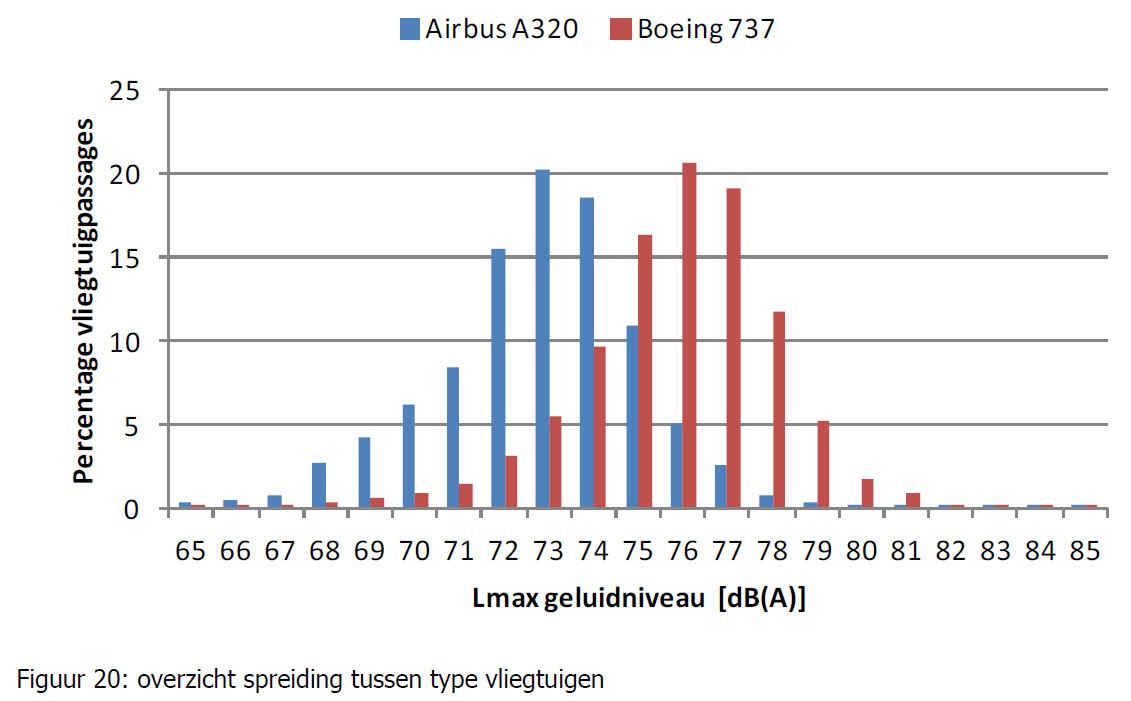 airbus_versus_Boeing_bestzuid-kaal-r