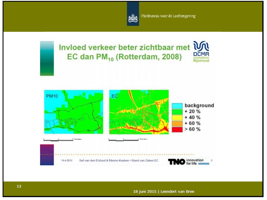 Vergelijking lokaal karakter PM10 en roet in Rotterdam