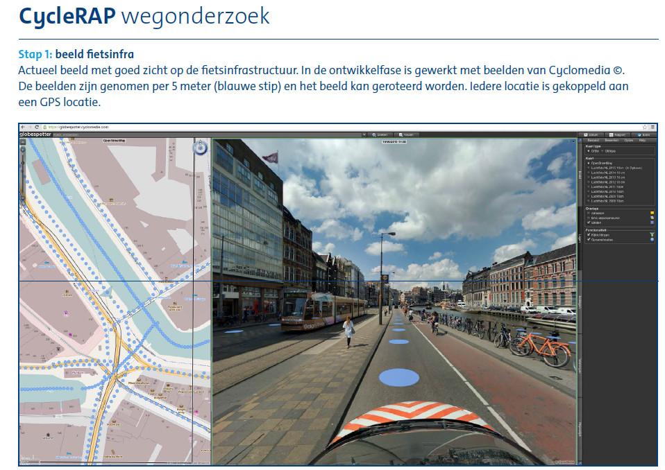 Een straatbeeld tbv CycleRAP