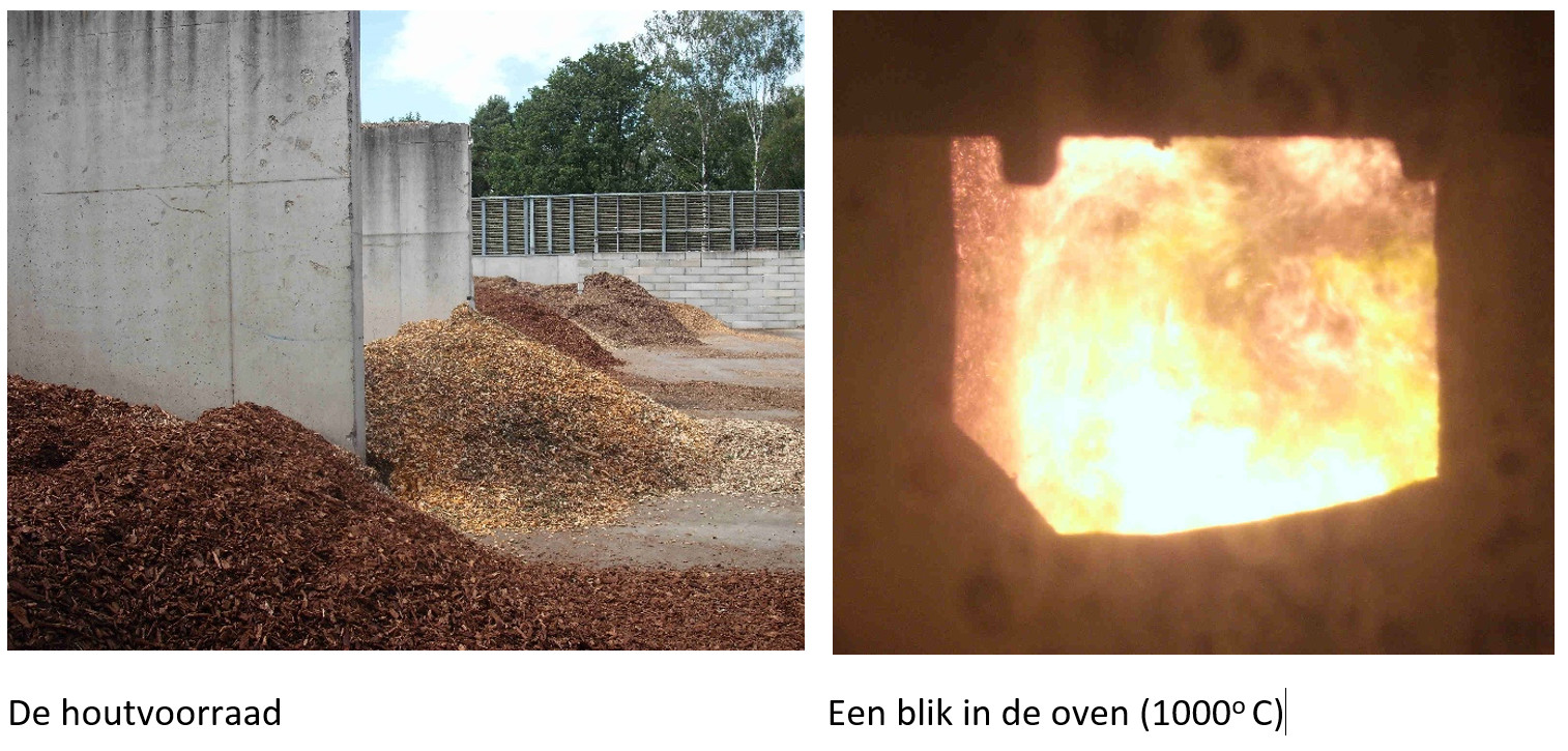 hout+oven