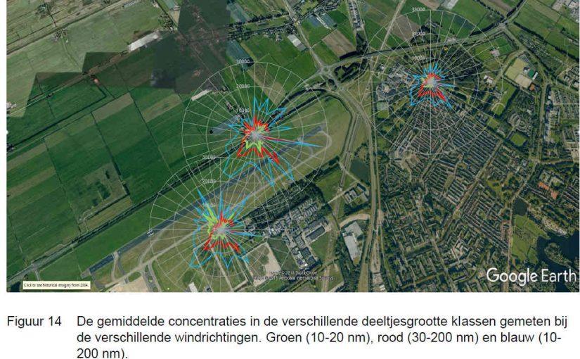 TNO mat ultrafijn stof rond Rotterdam Den Haag Airport