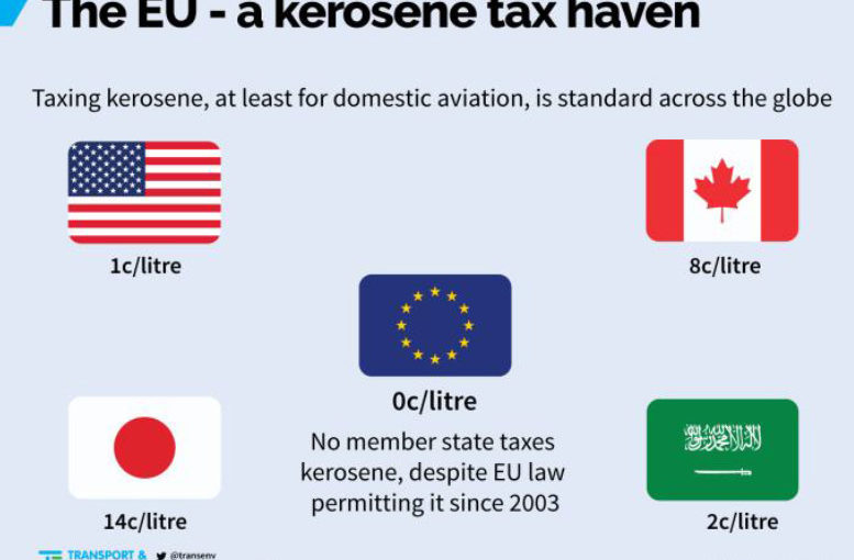 Teken de Europese petitie voor een kerosinebelasting